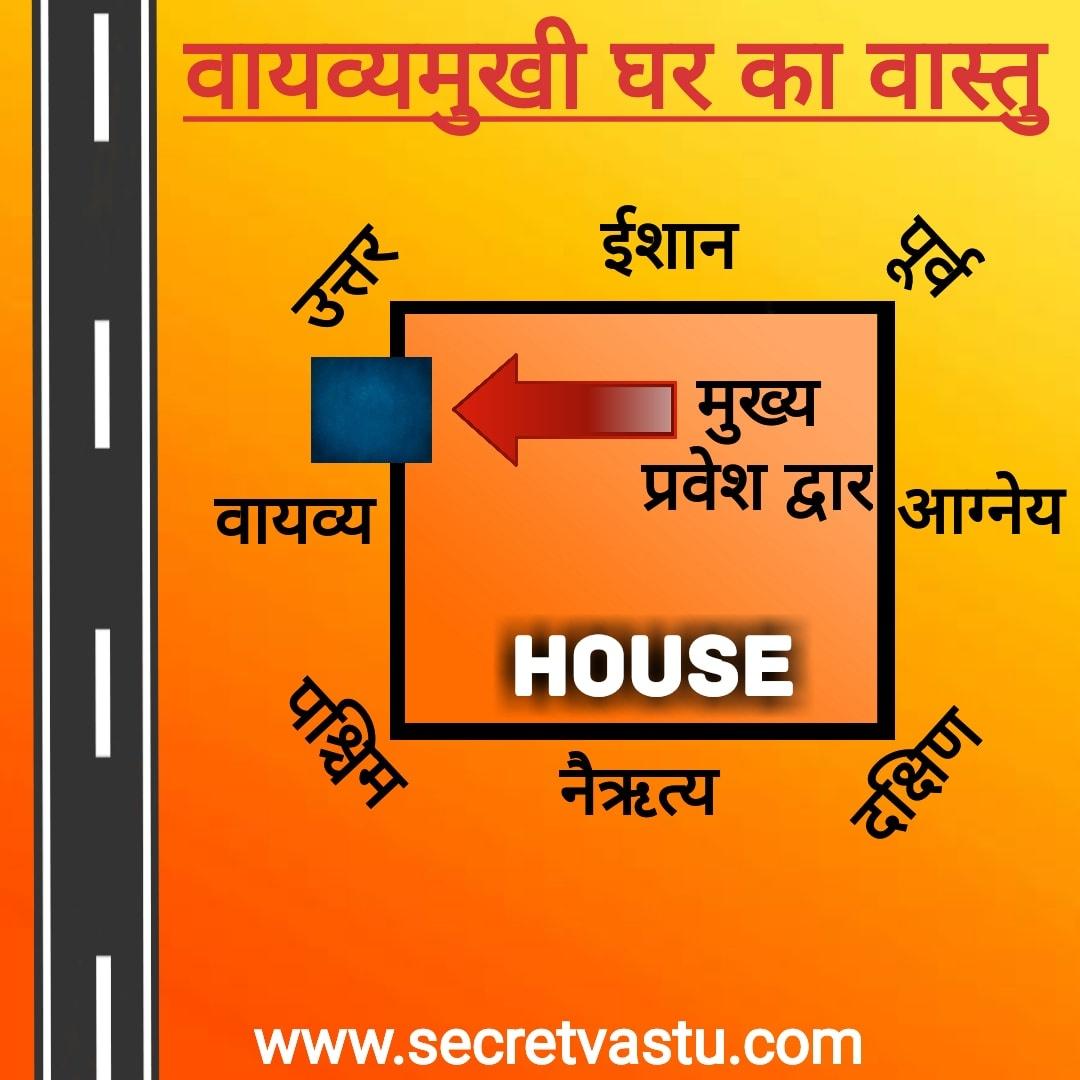 Vastu For North West Facing House