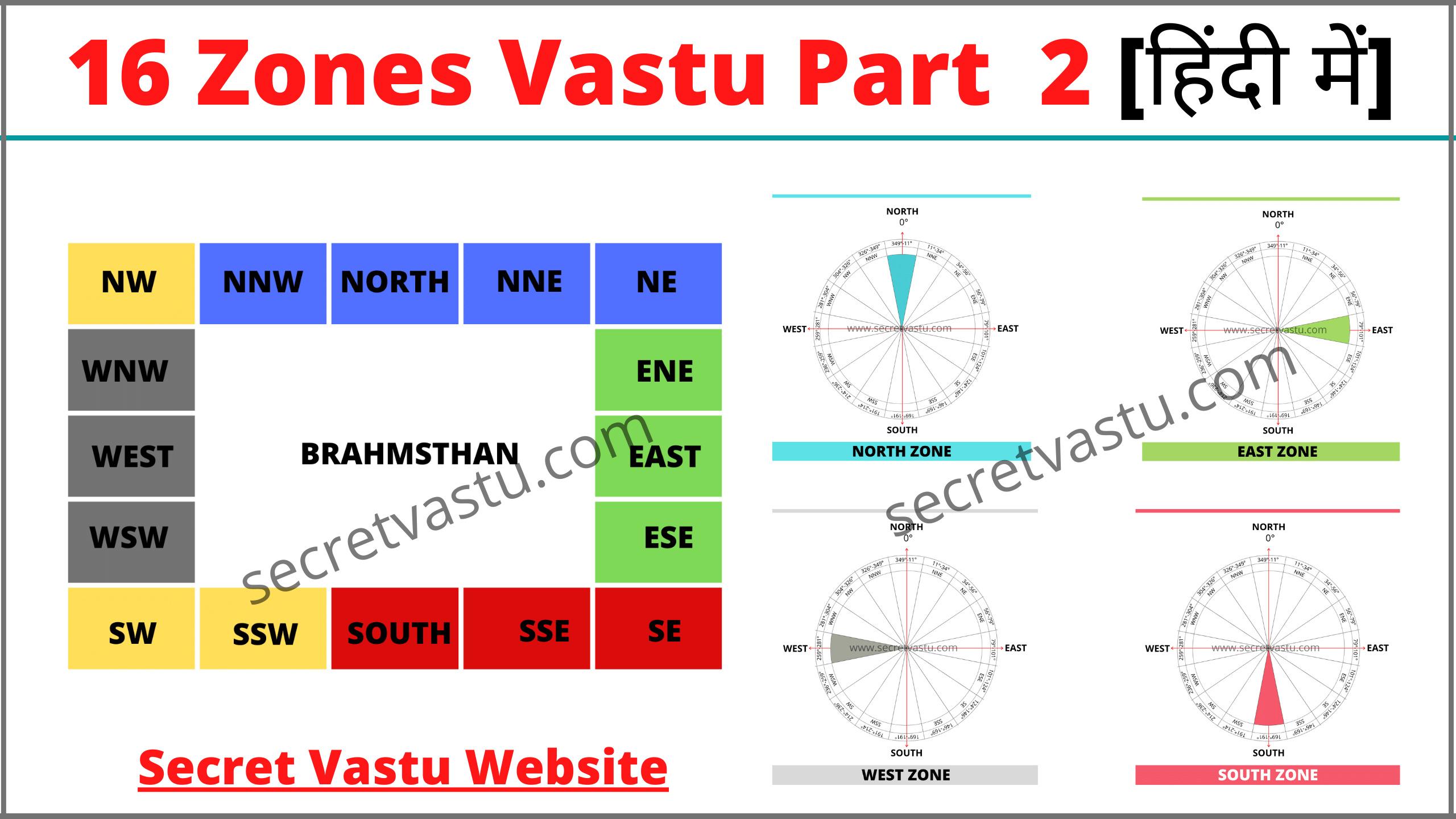 16 vastu zones part 2