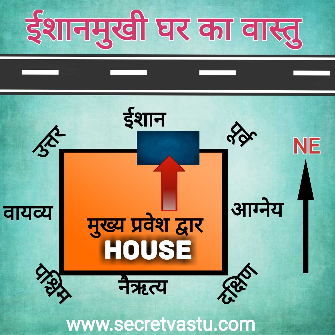 Vastu For North East Facing House